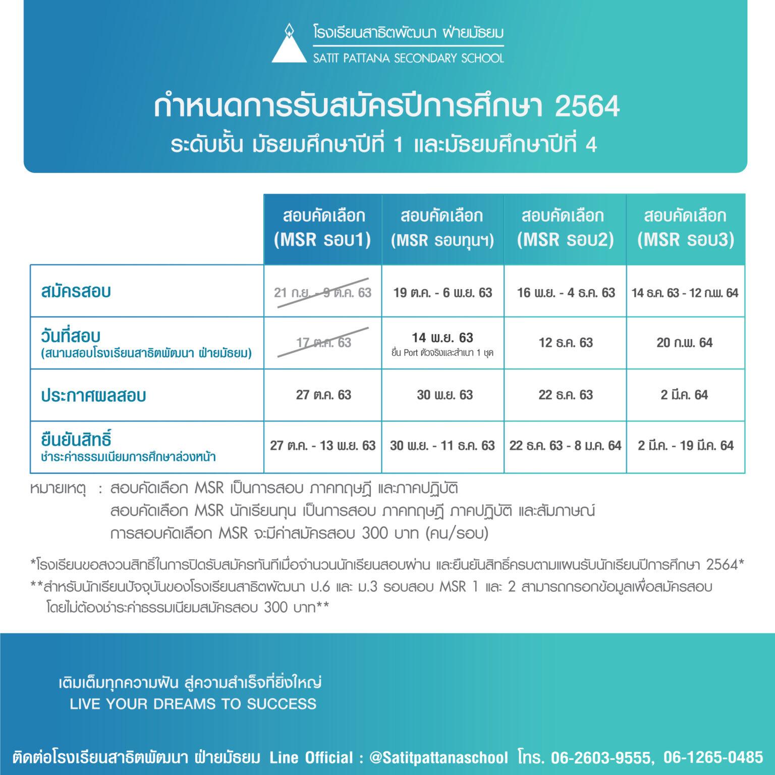 กำหนดการรับสมัคร ปีการศึกษา 2564 โรงเรียนสาธิตพัฒนา ฝ่ายมัธยม อัพเดท 20 ตุลาคม 2563